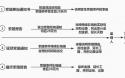 【杭州市】关于发布《杭州市新冠病毒肺炎疫情期间在建工程合同及工程价款调整的指导性细则》的通知(杭建市发〔2020〕164号)